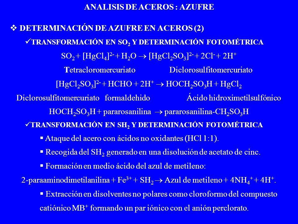 DETERMINACIÓN DE AZUFRE EN ACEROS (2) DETERMINACIÓN DE AZUFRE EN ACEROS (2) TRANSFORMACIÓN EN SO 2 Y DETERMINACIÓN FOTOMÉTRICA TRANSFORMACIÓN EN SO 2