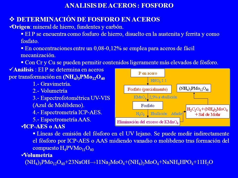 DETERMINACIÓN DE FOSFORO EN ACEROS Origen: mineral de hierro, fundentes y carbón. El P se encuentra como fosfuro de hierro, disuelto en la austenita y