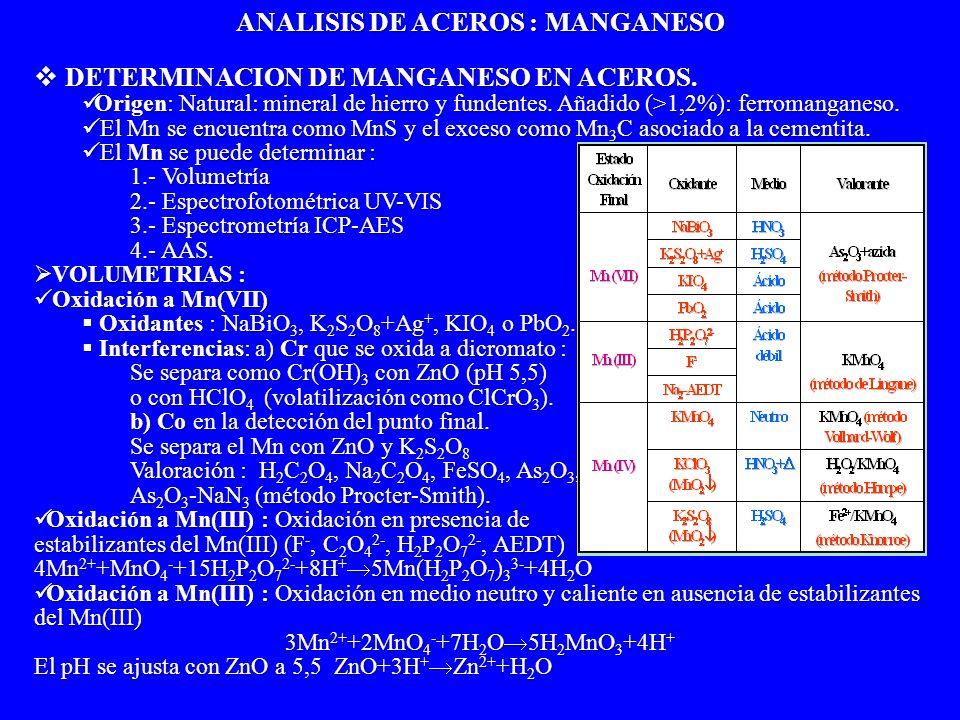 DETERMINACION DE MANGANESO EN ACEROS. DETERMINACION DE MANGANESO EN ACEROS. Origen: Natural: mineral de hierro y fundentes. Añadido (>1,2%): ferromang