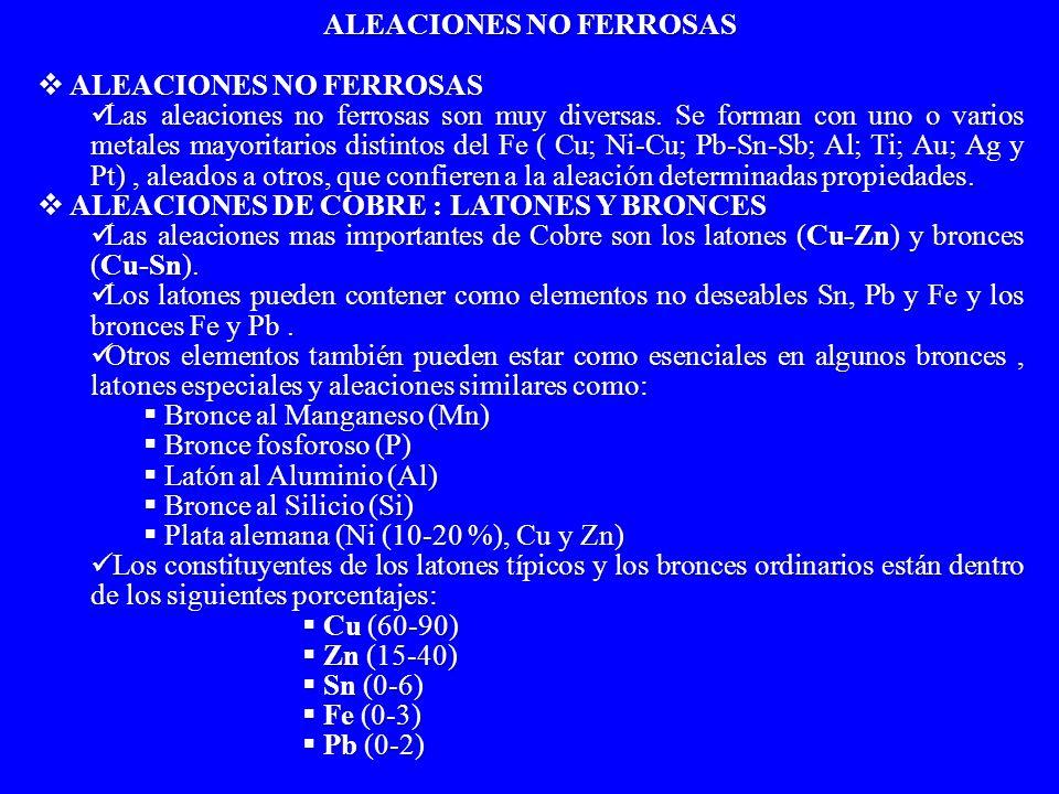 ALEACIONES NO FERROSAS ALEACIONES NO FERROSAS ALEACIONES NO FERROSAS Las aleaciones no ferrosas son muy diversas. Se forman con uno o varios metales m