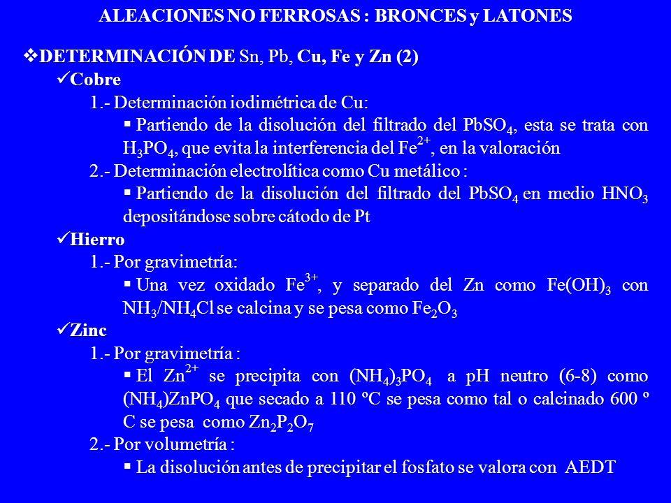 DETERMINACIÓN DE Sn, Pb, Cu, Fe y Zn (2) DETERMINACIÓN DE Sn, Pb, Cu, Fe y Zn (2) Cobre Cobre 1.- Determinación iodimétrica de Cu: Partiendo de la dis