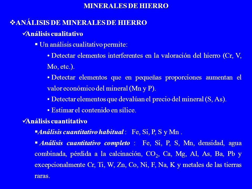 ANÁLISIS DE MINERALES DE HIERRO ANÁLISIS DE MINERALES DE HIERRO Análisis cualitativo Análisis cualitativo Un análisis cualitativo permite: Un análisis