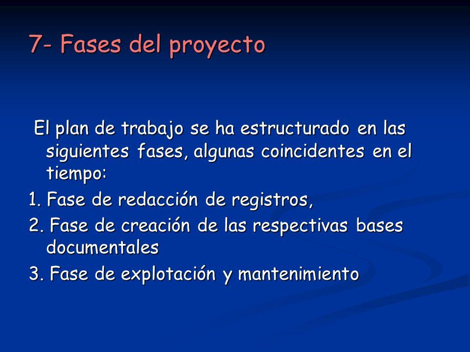 7- Fases del proyecto El plan de trabajo se ha estructurado en las siguientes fases, algunas coincidentes en el tiempo: El plan de trabajo se ha estru