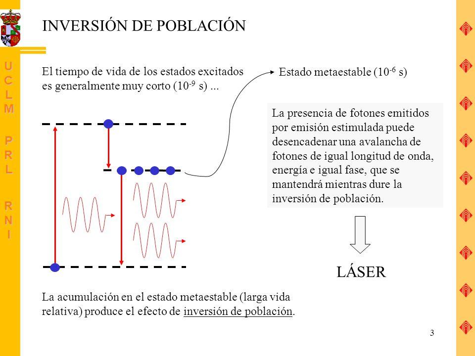 4 INVERSIÓN DE POBLACIÓN (SISTEMA He-Ne) http://www.physics.gatech.edu/gcuo/UltrafastOptics/PhysicalOptics/Class22.ppt
