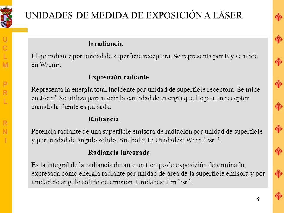 20 CLASIFICACIÓN DE LOS LÁSERES (III) Láseres cuya potencia de salida es hasta 5 mW (emisión continua) o cinco veces el LEA de la clase 2 (emisiones pulsadas o repetitivas), para la región espectral 400-700 nm.