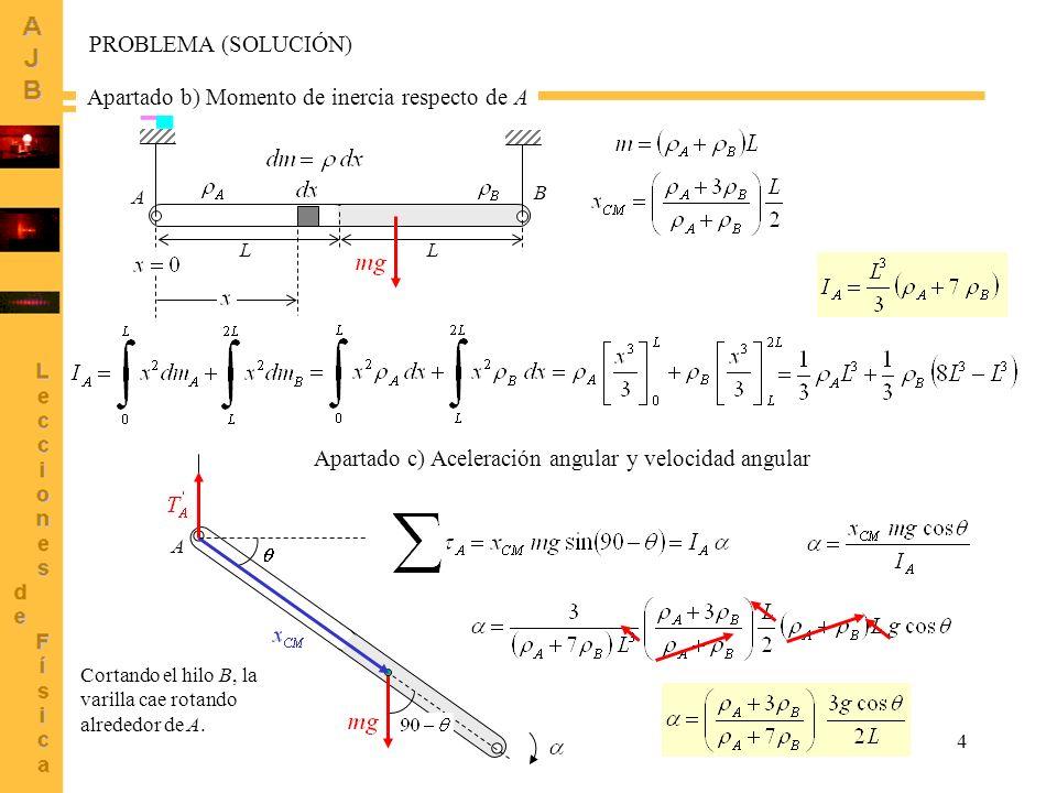 4 A L L A B Apartado b) Momento de inercia respecto de A Apartado c) Aceleración angular y velocidad angular Cortando el hilo B, la varilla cae rotando alrededor de A.