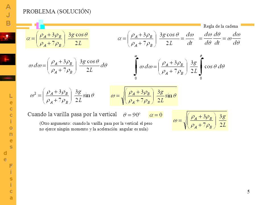 5 Cuando la varilla pasa por la vertical Regla de la cadena (Otro argumento: cuando la varilla pasa por la vertical el peso no ejerce ningún momento y la aceleración angular es nula) PROBLEMA (SOLUCIÓN)