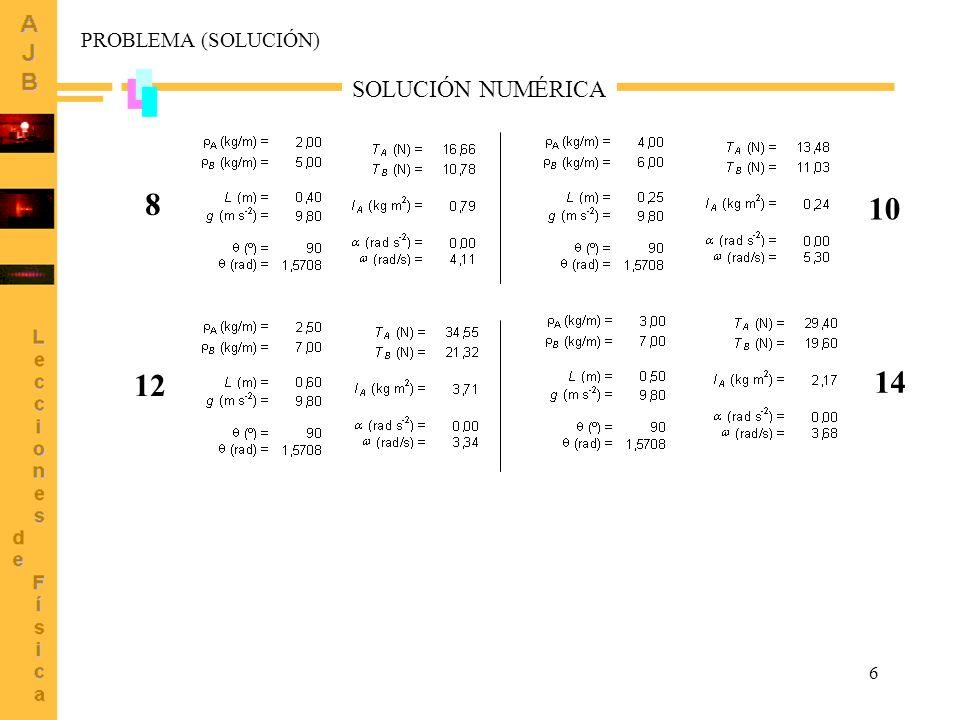 6 SOLUCIÓN NUMÉRICA PROBLEMA (SOLUCIÓN) 8 10 12 14