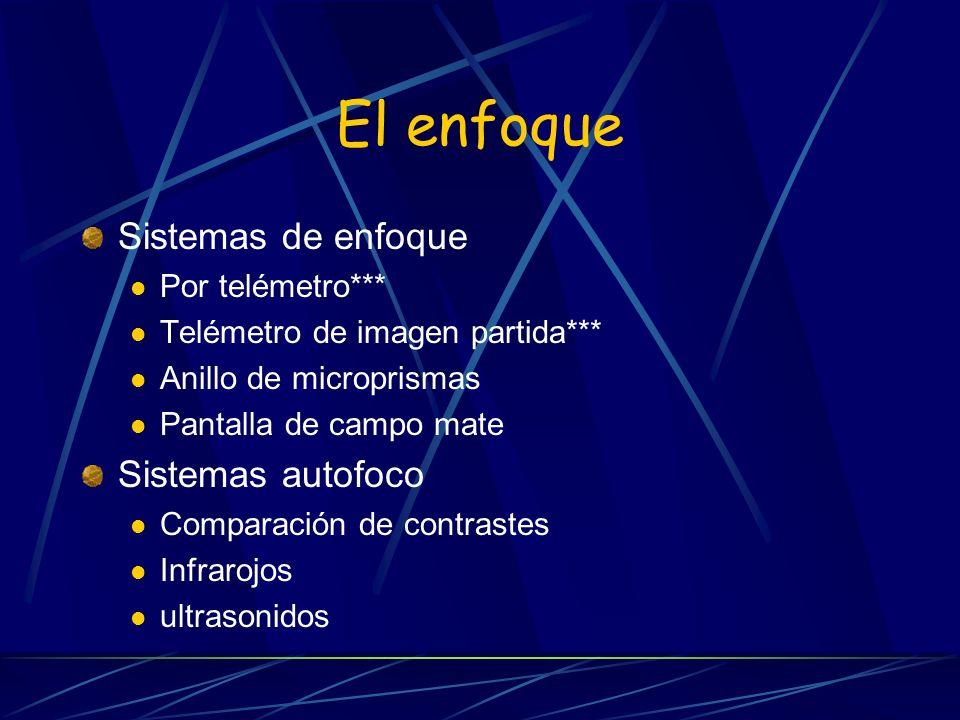 El enfoque Sistemas de enfoque Por telémetro*** Telémetro de imagen partida*** Anillo de microprismas Pantalla de campo mate Sistemas autofoco Compara