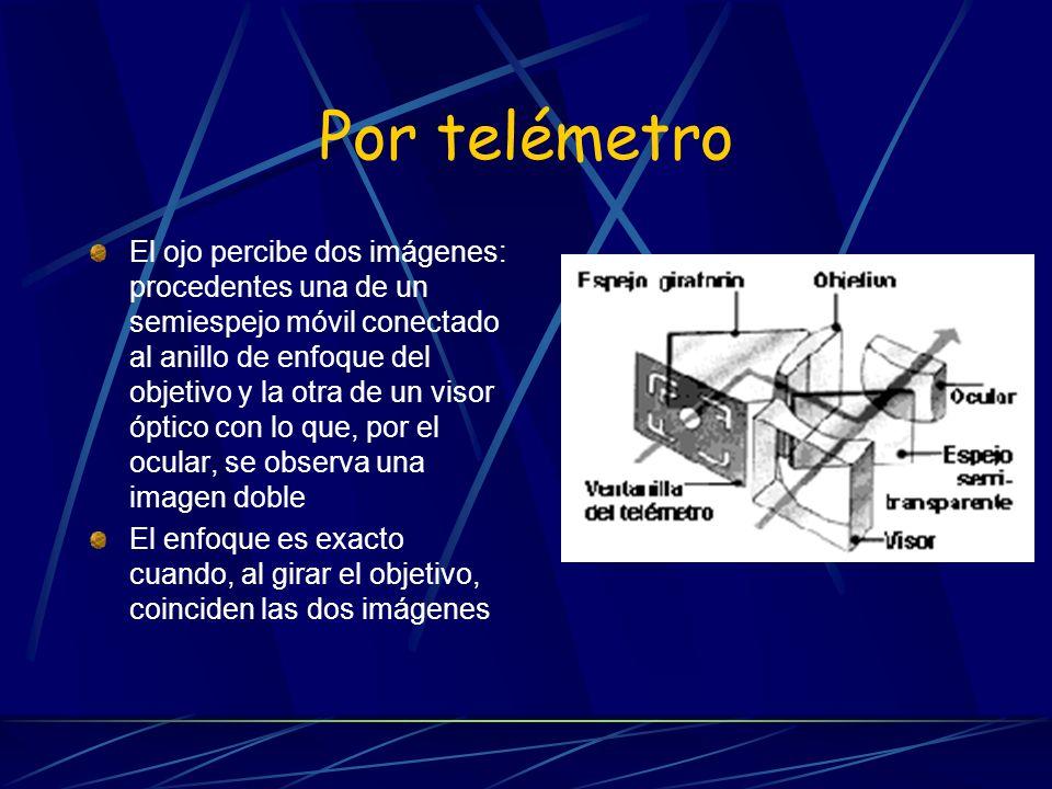 Por telémetro El ojo percibe dos imágenes: procedentes una de un semiespejo móvil conectado al anillo de enfoque del objetivo y la otra de un visor óp