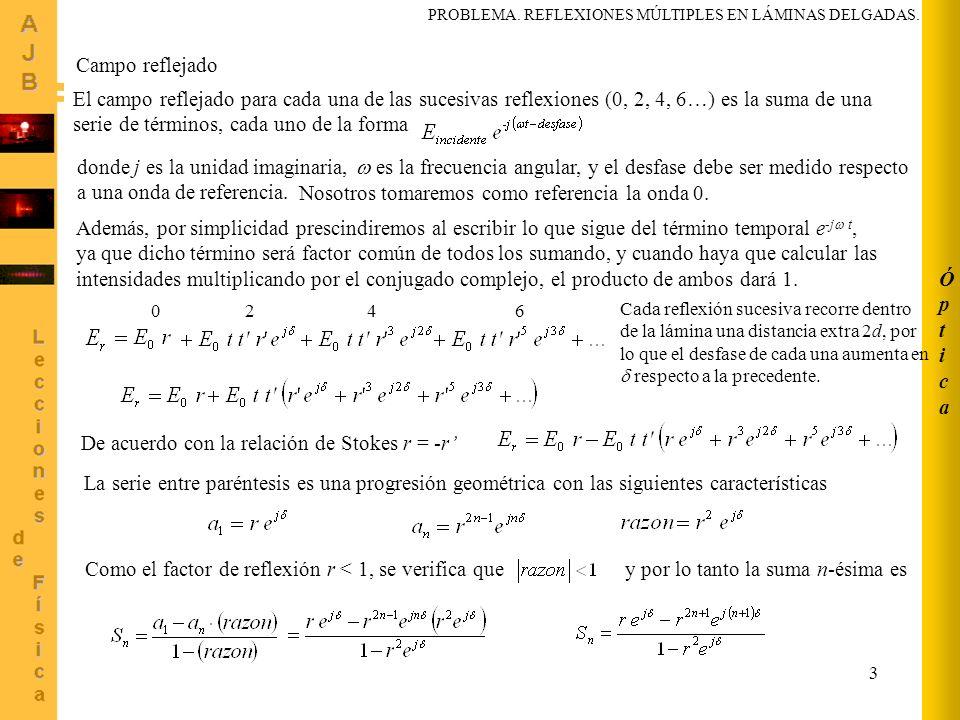 4 ÓpticaÓptica Para tener en cuenta la contribución al campo reflejado de infinitas reflexiones tomamos el límite Ec.