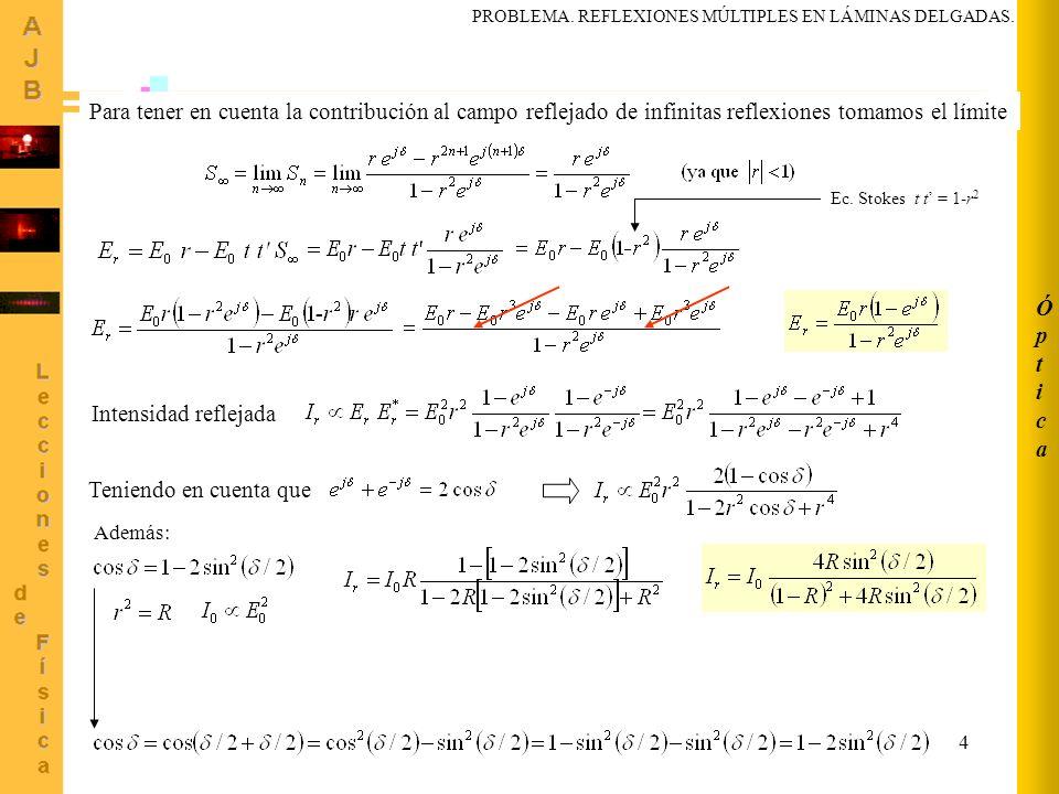 5 ÓpticaÓptica Campo transmitido El campo reflejado para cada una de las sucesivas reflexiones (1, 3, 5…) es la suma de una serie de términos, cada uno de la forma donde j es la unidad imaginaria, es la frecuencia angular, y el desfase debe ser medido respecto a una onda de referencia.