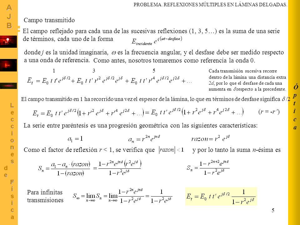 5 ÓpticaÓptica Campo transmitido El campo reflejado para cada una de las sucesivas reflexiones (1, 3, 5…) es la suma de una serie de términos, cada un