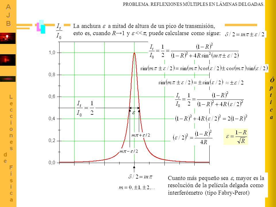 8 ÓpticaÓptica La anchura a mitad de altura de un pico de transmisión, esto es, cuando R1 y <<, puede calcularse como sigue: Cuanto más pequeño sea, m