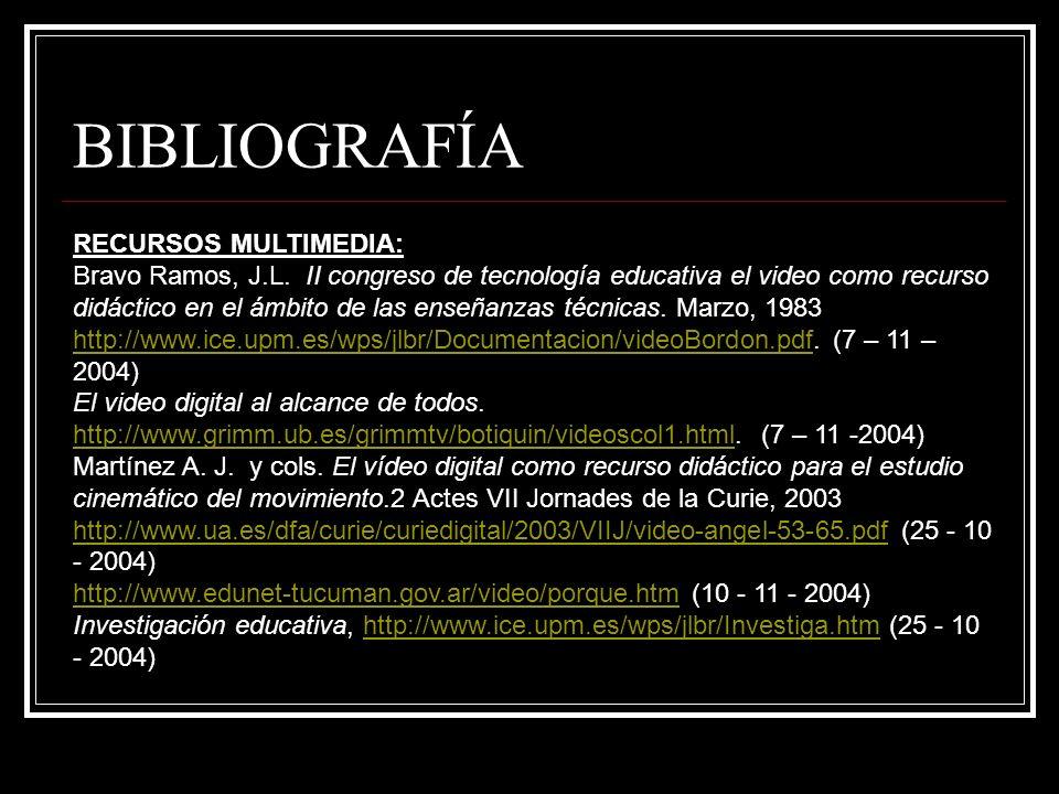 BIBLIOGRAFÍA RECURSOS MULTIMEDIA: Bravo Ramos, J.L. II congreso de tecnología educativa el video como recurso didáctico en el ámbito de las enseñanzas