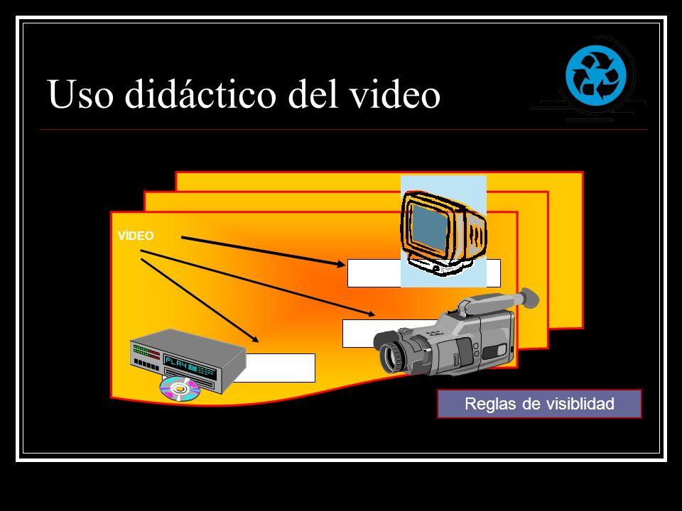 VÍDEO Monitor Cámara magnetoscopio Uso didáctico del video Reglas de visiblidad