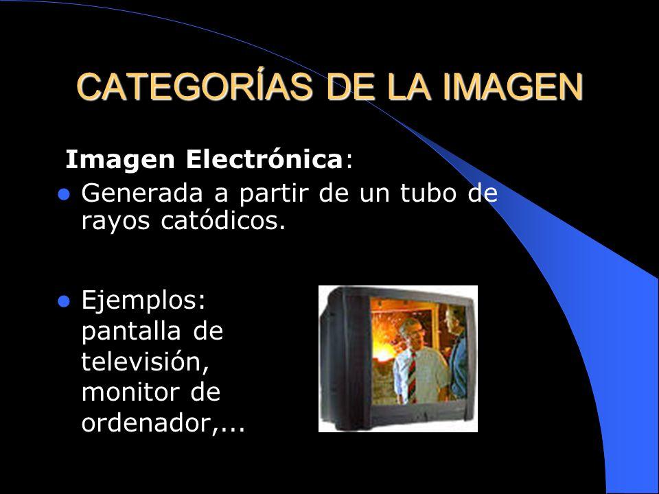 Imagen Proyectada: Requiere de un aparato proyector para producir la imagen. La imagen aparece proyectada sobre una pantalla. Ejemplos: diapositivas,