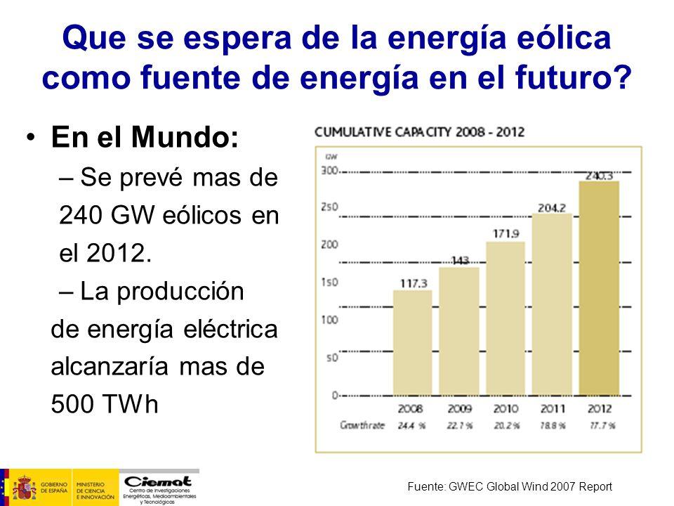 En el Mundo: –Se prevé mas de 240 GW eólicos en el 2012. –La producción de energía eléctrica alcanzaría mas de 500 TWh Que se espera de la energía eól