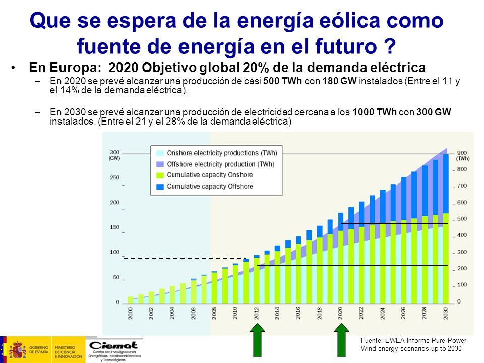 En Europa: 2020 Objetivo global 20% de la demanda eléctrica –En 2020 se prevé alcanzar una producción de casi 500 TWh con 180 GW instalados (Entre el