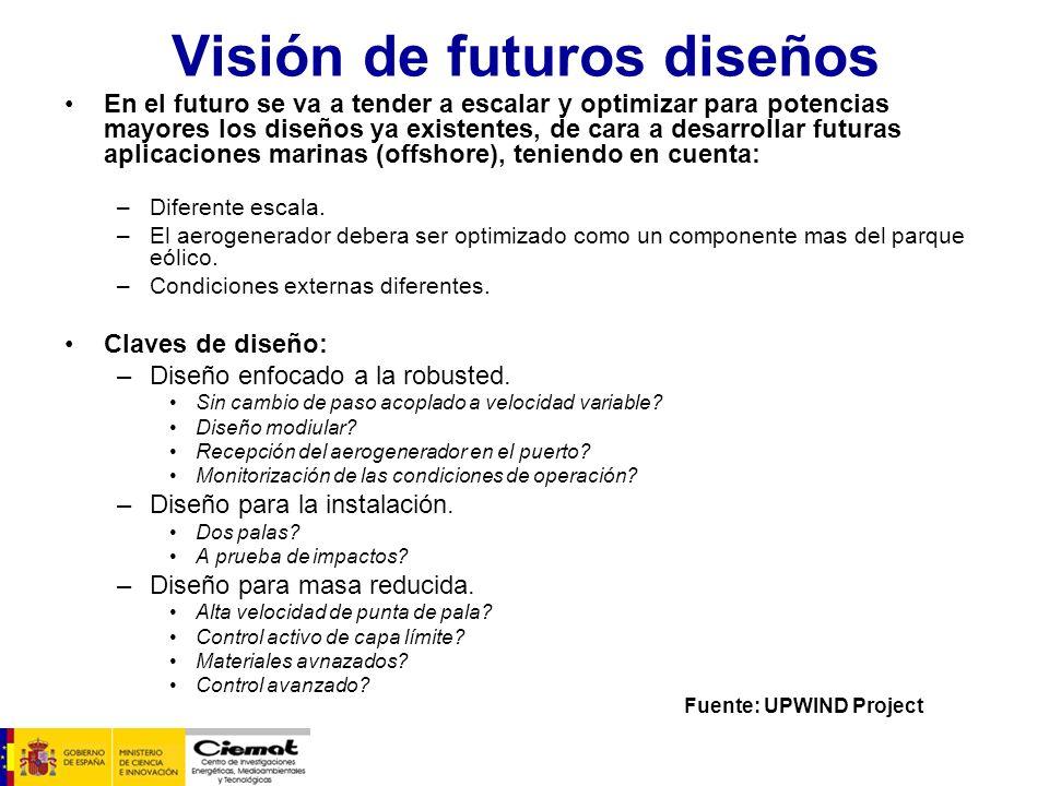 Visión de futuros diseños En el futuro se va a tender a escalar y optimizar para potencias mayores los diseños ya existentes, de cara a desarrollar fu