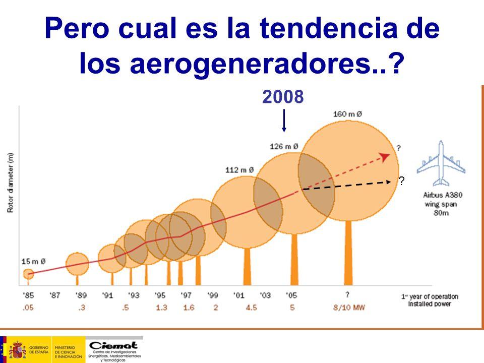 Pero cual es la tendencia de los aerogeneradores..? 2008 ?
