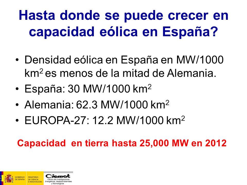 Hasta donde se puede crecer en capacidad eólica en España? Densidad eólica en España en MW/1000 km 2 es menos de la mitad de Alemania. España: 30 MW/1