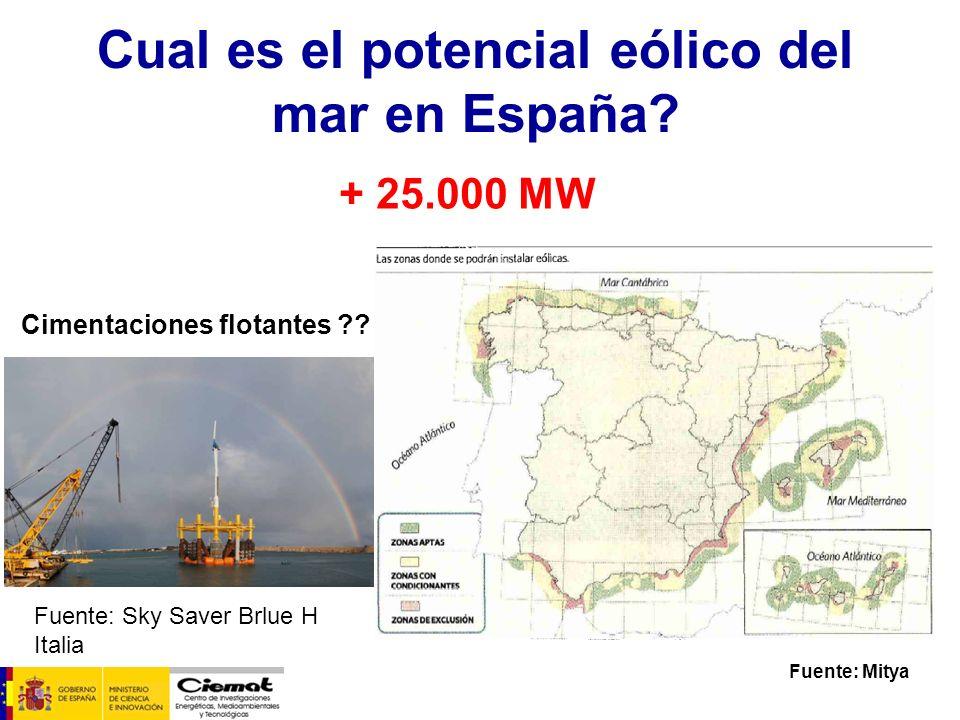 Fuente: Mitya + 25.000 MW Cual es el potencial eólico del mar en España? Cimentaciones flotantes ?? Fuente: Sky Saver Brlue H Italia