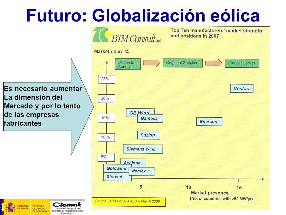 Futuro: Globalización eólica Es necesario aumentar La dimensión del Mercado y por lo tanto de las empresas fabricantes