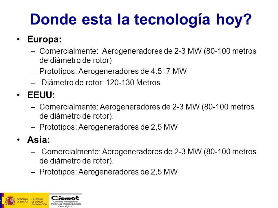 Donde esta la tecnología hoy? Europa: –Comercialmente: Aerogeneradores de 2-3 MW (80-100 metros de diámetro de rotor) –Prototipos: Aerogeneradores de