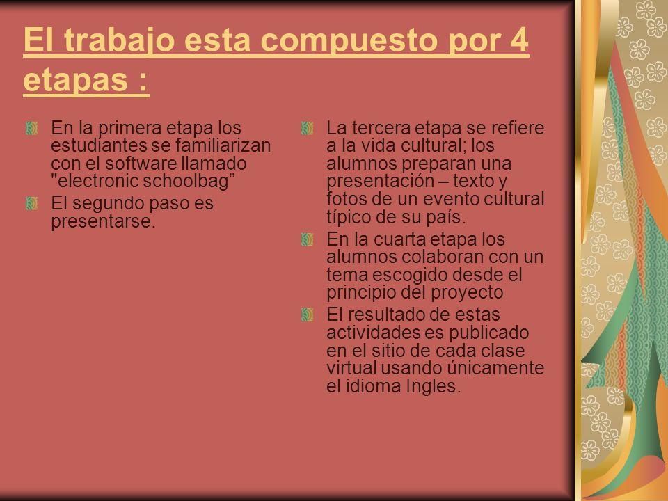 El trabajo esta compuesto por 4 etapas : En la primera etapa los estudiantes se familiarizan con el software llamado electronic schoolbag El segundo paso es presentarse.