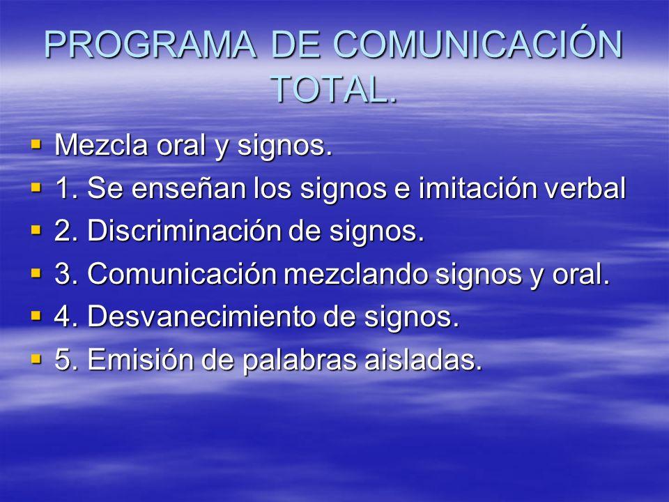 PROGRAMA DE COMUNICACIÓN TOTAL. Mezcla oral y signos. Mezcla oral y signos. 1. Se enseñan los signos e imitación verbal 1. Se enseñan los signos e imi
