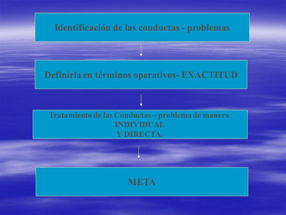 Identificación de las conductas - problemas Definirla en términos operativos- EXACTITUD Tratamiento de las Conductas – problema de manera INDIVIDUAL Y