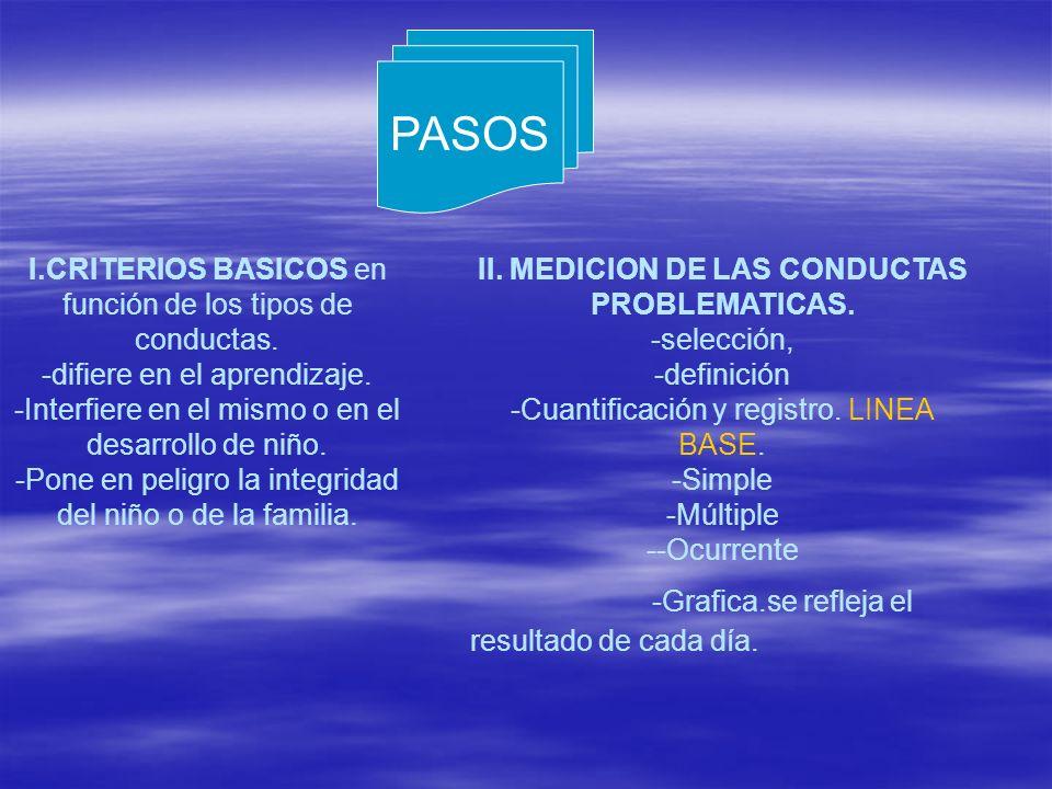 PASOS I.CRITERIOS BASICOS en función de los tipos de conductas. -difiere en el aprendizaje. -Interfiere en el mismo o en el desarrollo de niño. -Pone