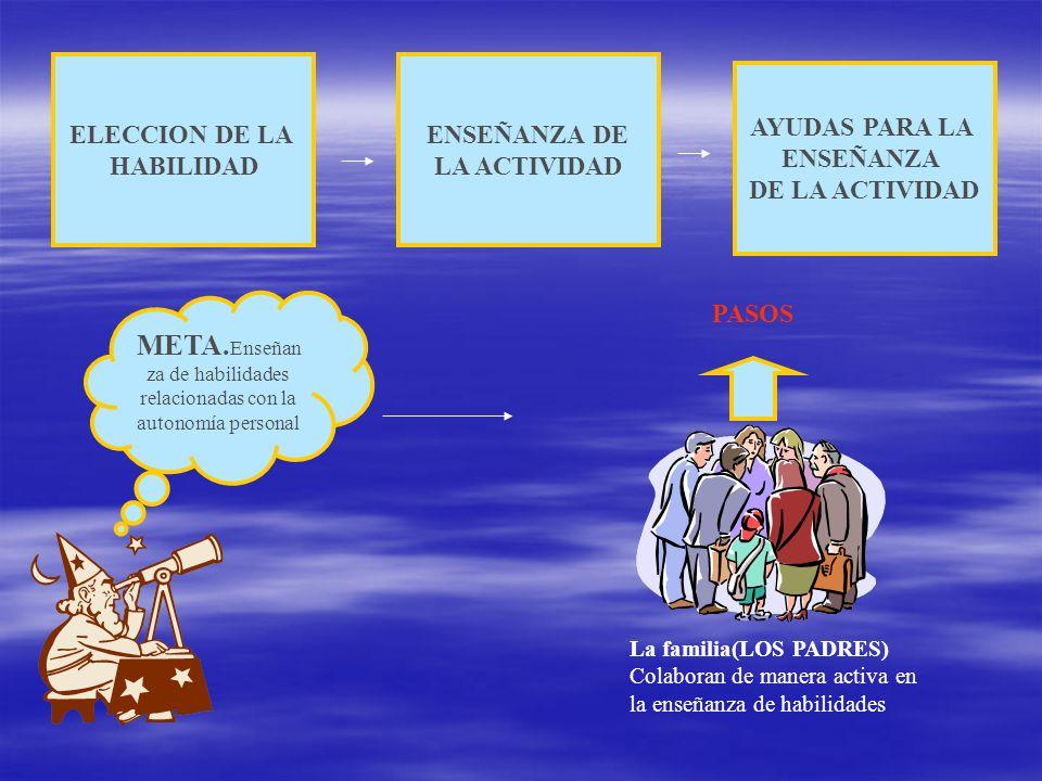 META. Enseñan za de habilidades relacionadas con la autonomía personal La familia(LOS PADRES) Colaboran de manera activa en la enseñanza de habilidade