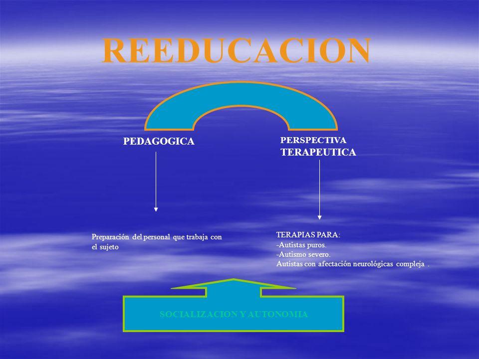 REEDUCACION PEDAGOGICA PERSPECTIVA TERAPEUTICA Preparación del personal que trabaja con el sujeto TERAPIAS PARA: -Autistas puros. -Autismo severo. Aut