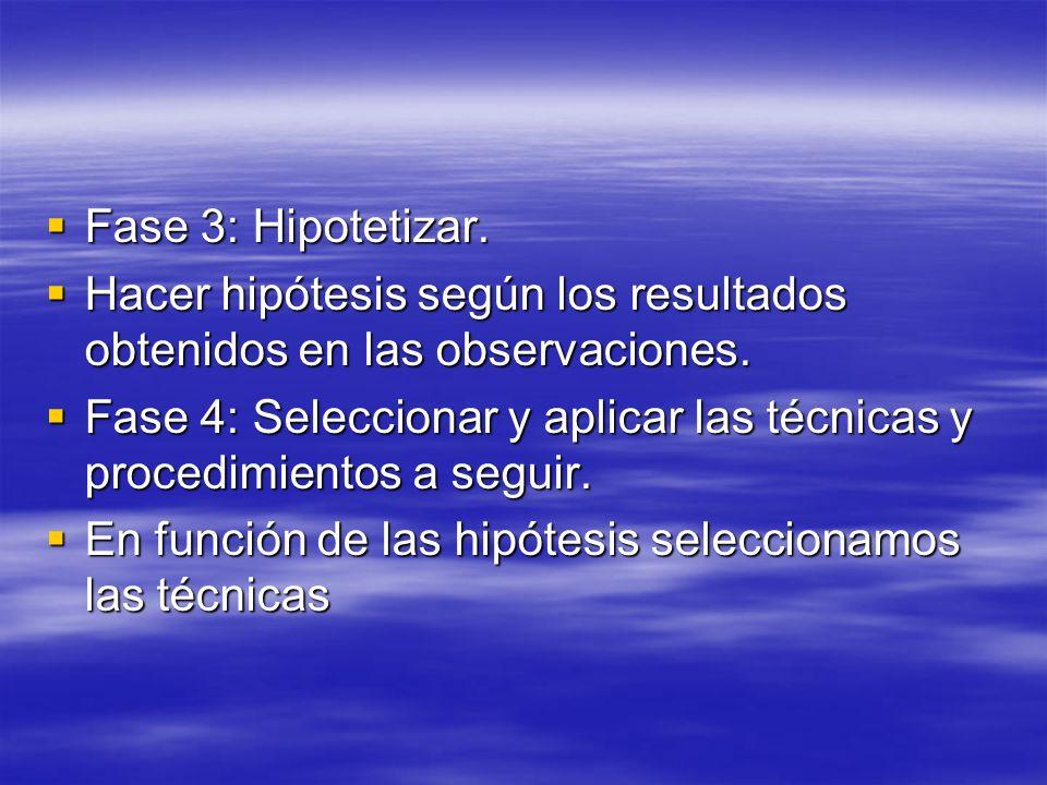 Fase 3: Hipotetizar. Hacer hipótesis según los resultados obtenidos en las observaciones. Fase 4: Seleccionar y aplicar las técnicas y procedimientos