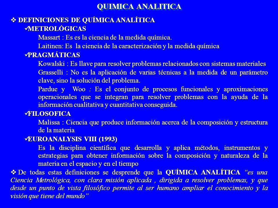 ANÁLISIS QUÍMICO DEFINICIONES DE ANÁLISIS QUÍMICO DEFINICIONES DE ANÁLISIS QUÍMICO H.N.