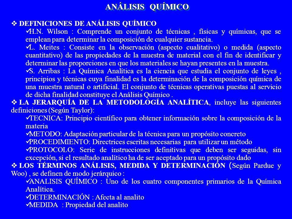 QUIMICA ANALITICA DETERMINACION INVESTIGACION ANALISIS QUÍMICO EDUCACION DESARROLLO SELECCIÓN DE HIPOTESIS PROBLEMA SELECCIÓN DE DATOS INTERPRETACION ASIMILACION PLANIFICACION Toma de Muestra Tratamiento de Muestra Reacciones Químicas Cambios físicos Separaciones MEDIDA Tratamiento de datos Evaluación estadística ESTRUCTURA JERARQUIZADA DE LA QUÍMICA ANALÍTICA Pardue y Woo muestran en esta figura la estructura jerarquizada de la Química Analítica, donde el Análisis Químico ocupa el nivel inferior, y la Investigación ocupa una posición dominante.