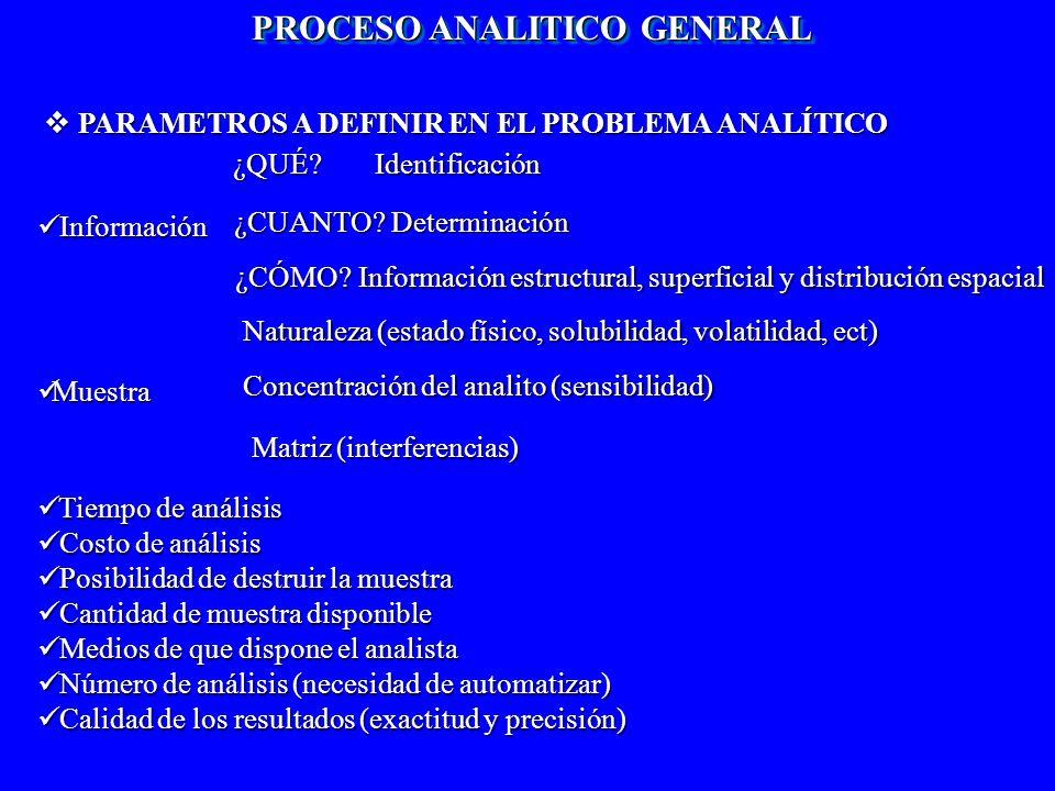 TOMA DE MUESTRA TOMA DE MUESTRA El objetivo básico del programa de muestreo es asegurar que la muestra tomada sea REPRESENTATIVA de la composición del material a analizar Etapas del programa de muestreo : 1.-Estudios Preliminares 2.-Definición de parámetros a determinar 3.-Frecuencia de muestreo y tamaño de muestra 4.- Elección de los puntos de muestreo 5.-Tipo de muestra a analizar 6.-Estado físico de la fracción a analizar 7.-Propiedades químicas del material 8.-Selección del sistema de preparación, transporte y almacenamiento 9.-Reducción de la muestra a un tamaño adecuado 10.- Preparación de la muestra para el laboratorio En la medida en que se logra que las muestras sean homogéneas y representativas, el error de muestreo se reduce PROCESO ANALITICO GENERAL PROCESO ANALITICO GENERAL