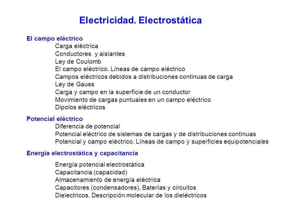 Electricidad. Electrostática El campo eléctrico Carga eléctrica Conductores y aislantes Ley de Coulomb El campo eléctrico. Líneas de campo eléctrico C
