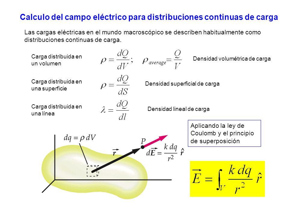 Calculo del campo eléctrico para distribuciones continuas de carga Las cargas eléctricas en el mundo macroscópico se describen habitualmente como dist