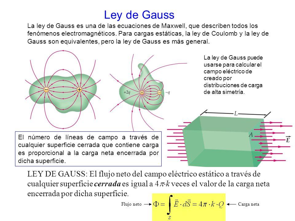 Ley de Gauss La ley de Gauss es una de las ecuaciones de Maxwell, que describen todos los fenómenos electromagnéticos. Para cargas estáticas, la ley d