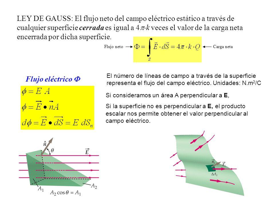 Flujo eléctrico El número de líneas de campo a través de la superficie representa el flujo del campo eléctrico. Unidades: N.m 2 /C Si consideramos un