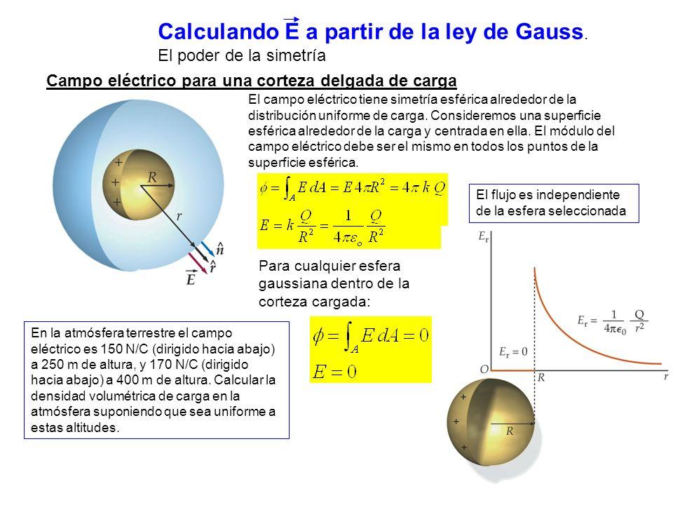 Calculando E a partir de la ley de Gauss. El poder de la simetría Campo eléctrico para una corteza delgada de carga El campo eléctrico tiene simetría