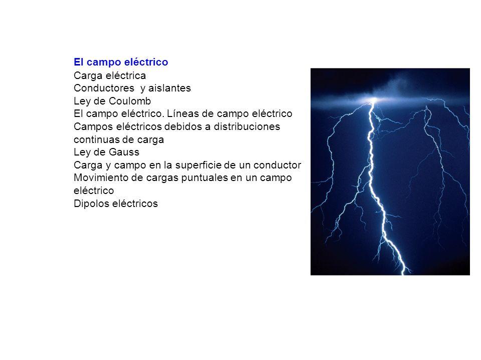 El campo eléctrico Carga eléctrica Conductores y aislantes Ley de Coulomb El campo eléctrico. Líneas de campo eléctrico Campos eléctricos debidos a di