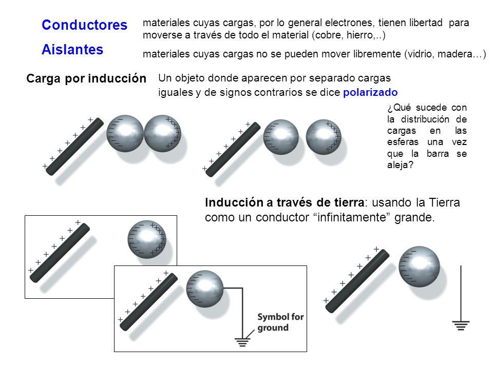 materiales cuyas cargas, por lo general electrones, tienen libertad para moverse a través de todo el material (cobre, hierro,..) Carga por inducción Inducción a través de tierra: usando la Tierra como un conductor infinitamente grande.