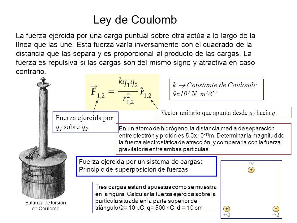 Ley de Coulomb Balanza de torsión de Coulomb Fuerza ejercida por q 1 sobre q 2 k Constante de Coulomb: 9x10 9 N.