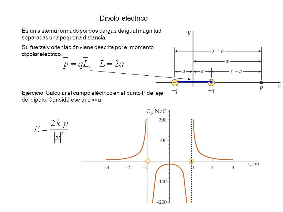 Dipolo eléctrico Es un sistema formado por dos cargas de igual magnitud separadas una pequeña distancia. Su fuerza y orientación viene descrita por el