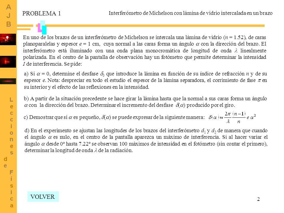 3 Apartado a) Esquema del interferómetro de Michelson: E1 E2 F Desfase introducido por la lámina cuando se coloca formando un ángulo = 0 Apartado b) Nuevo desfase al girar la lámina PROBLEMA 1 Interferómetro de Michelson con lámina de vidrio intercalada en un brazo