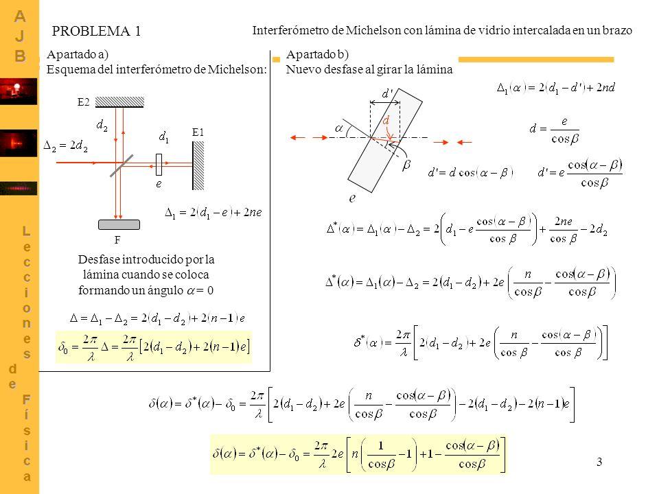 4 Apartado c) Valor aproximado del desfase para ángulos pequeños Además, cuando es pequeño la ley de Snell se aproxima como Como es pequeño, se considera que 2 es despreciable como sumando frente a 2n 2, de modo que aproximamos Apartado d) Cuando la lámina (e = 1 cm) gira un ángulo = 7.22º = 0.126 rad se ven desfilar 100 máximos de intensidad, así que el desfase que corresponde a ese giro es ( ) =100·2 rad.